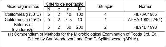 Criterios microbiologicos